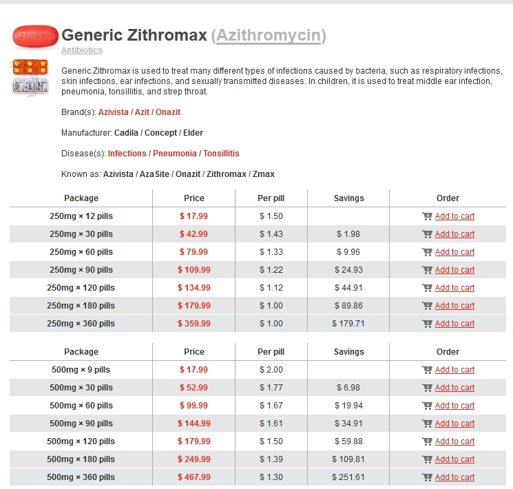 Buy online generic Zithromax Azithromycin 250/500mg low price fast Delivery with VISA